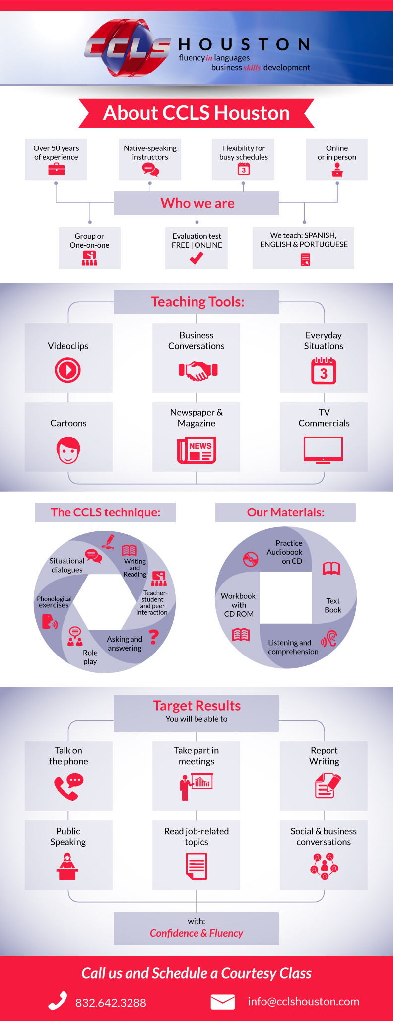 About CCLS Infographic